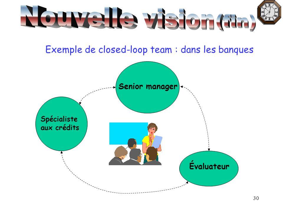 Nouvelle vision (fin) Exemple de closed-loop team : dans les banques