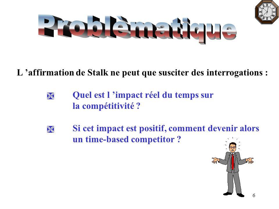 Problèmatique L 'affirmation de Stalk ne peut que susciter des interrogations :  Quel est l 'impact réel du temps sur.