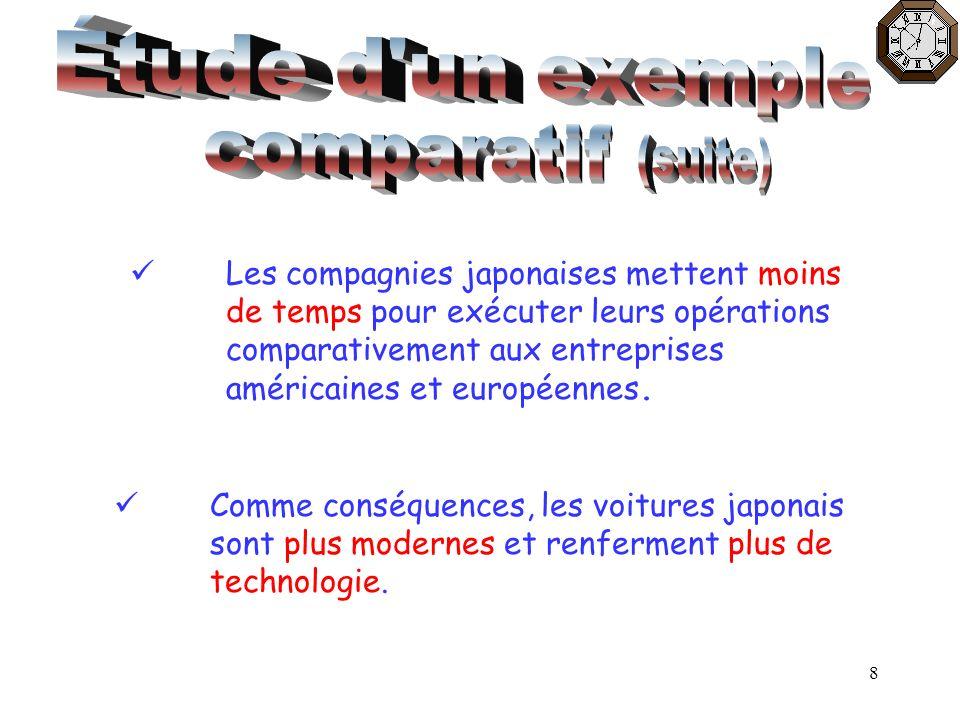 Étude d un exemple comparatif (suite)