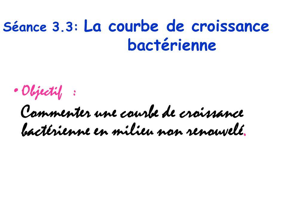 Séance 3.3: La courbe de croissance bactérienne