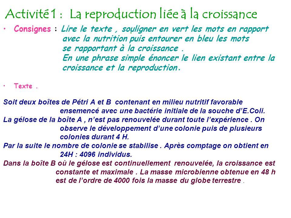 Activité 1 : La reproduction liée à la croissance .