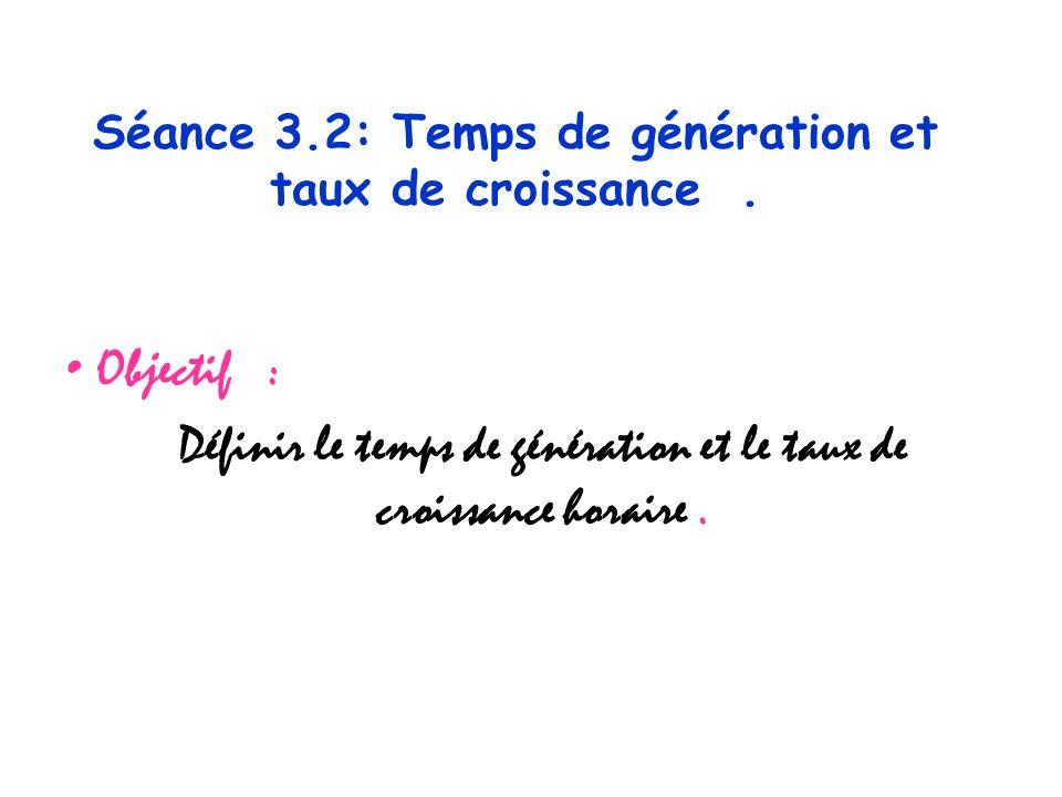 Séance 3.2: Temps de génération et taux de croissance .