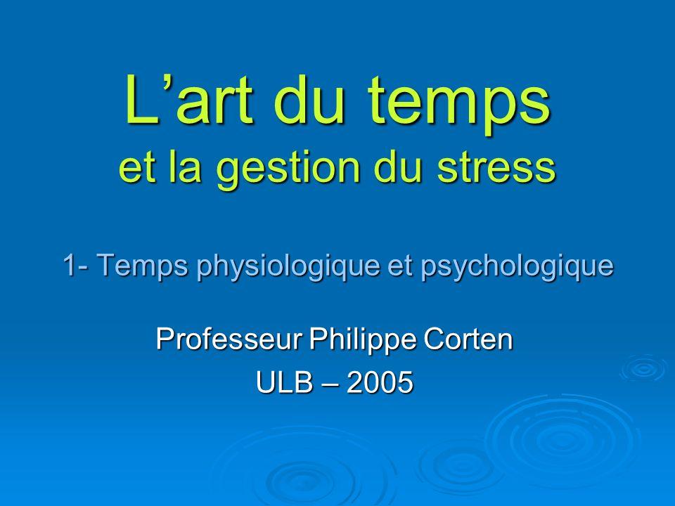 Professeur Philippe Corten ULB – 2005