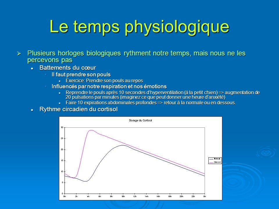 Le temps physiologique