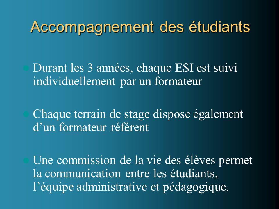 Accompagnement des étudiants