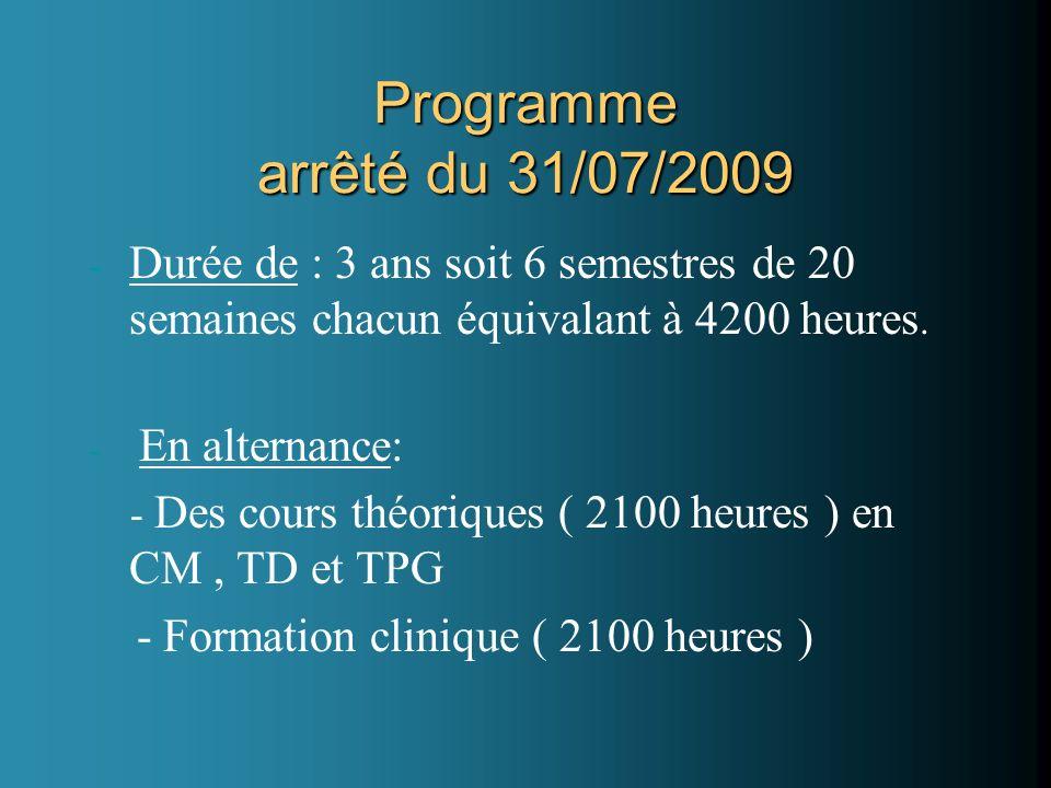 Programme arrêté du 31/07/2009 Durée de : 3 ans soit 6 semestres de 20 semaines chacun équivalant à 4200 heures.