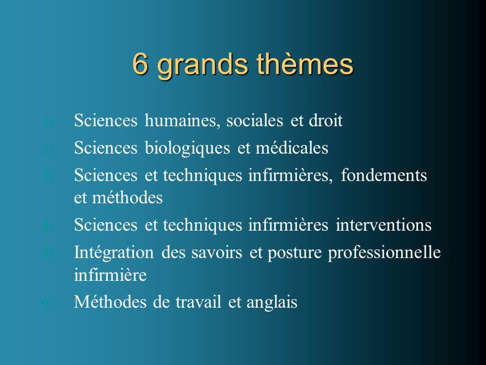 6 grands thèmes Sciences humaines, sociales et droit