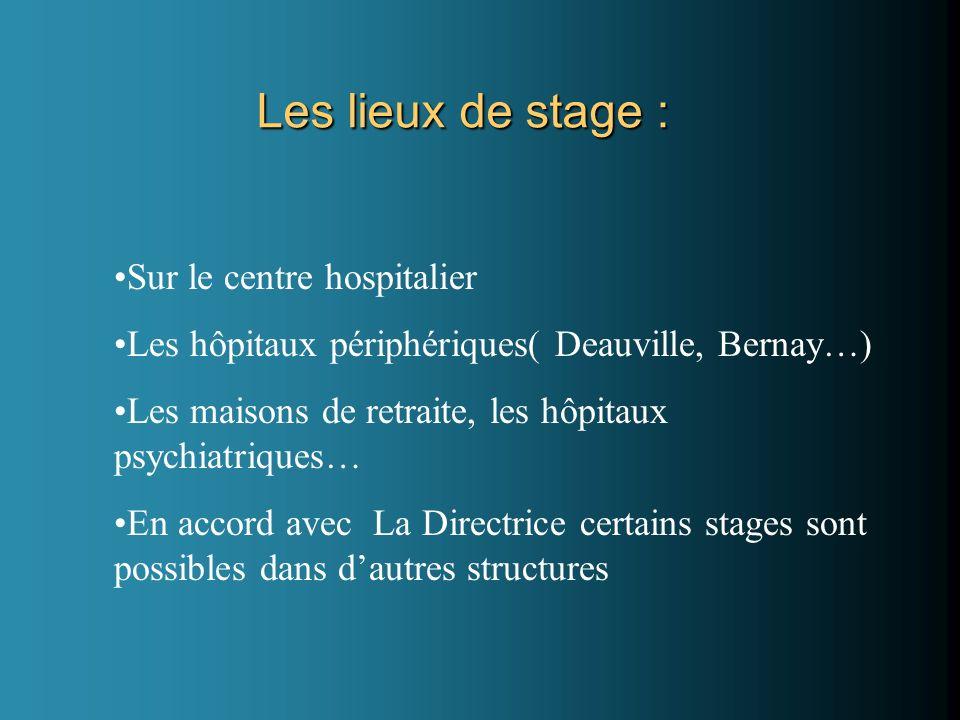 Les lieux de stage : Sur le centre hospitalier