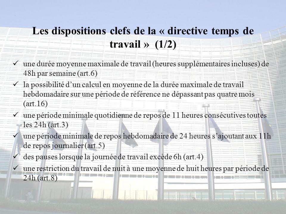 Les dispositions clefs de la « directive temps de travail » (1/2)