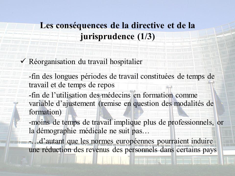 Les conséquences de la directive et de la jurisprudence (1/3)