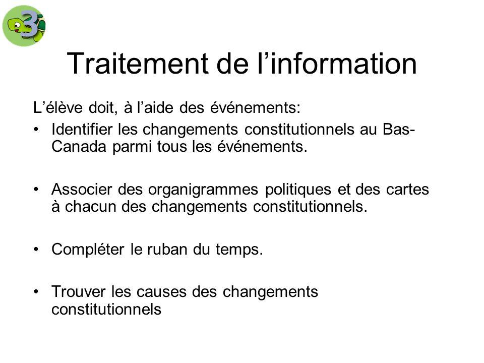 Traitement de l'information