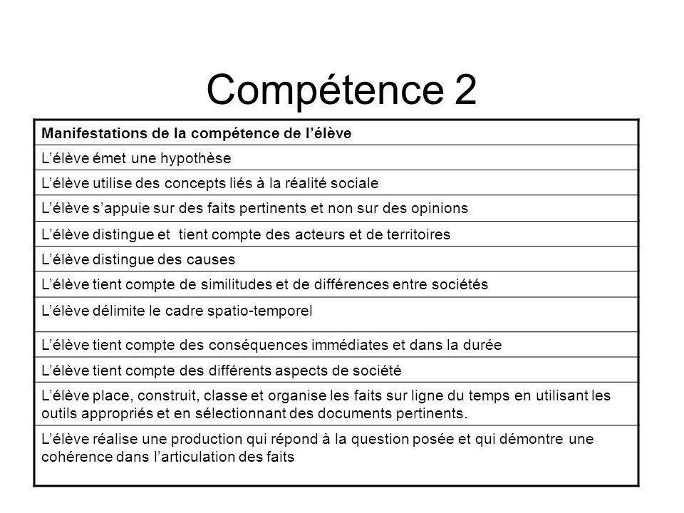 Compétence 2 Manifestations de la compétence de l'élève