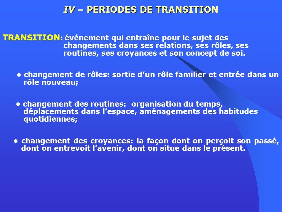 IV – PERIODES DE TRANSITION