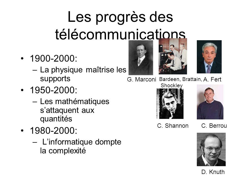 Les progrès des télécommunications