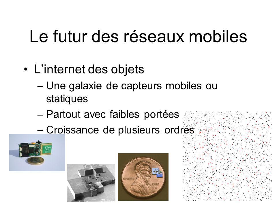 Le futur des réseaux mobiles