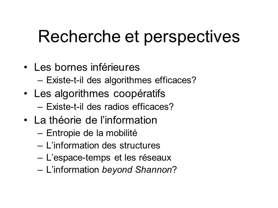 Recherche et perspectives