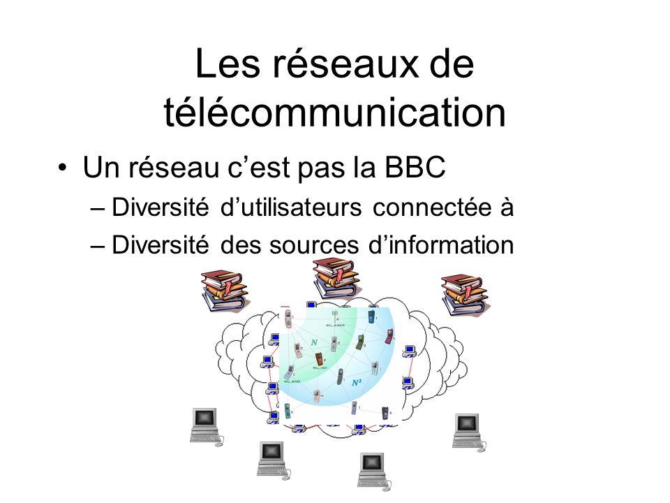 Les réseaux de télécommunication