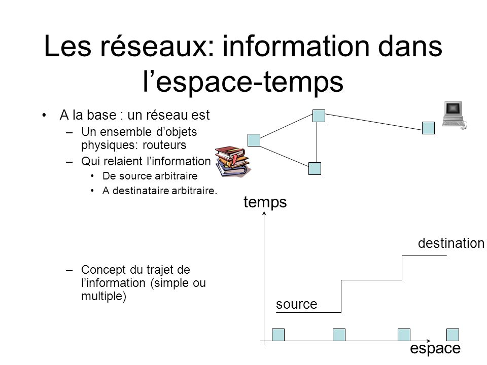 Les réseaux: information dans l'espace-temps