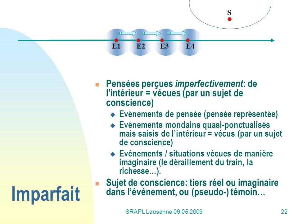 S E1. E2. E4. E3. Pensées perçues imperfectivement: de l'intérieur = vécues (par un sujet de conscience)
