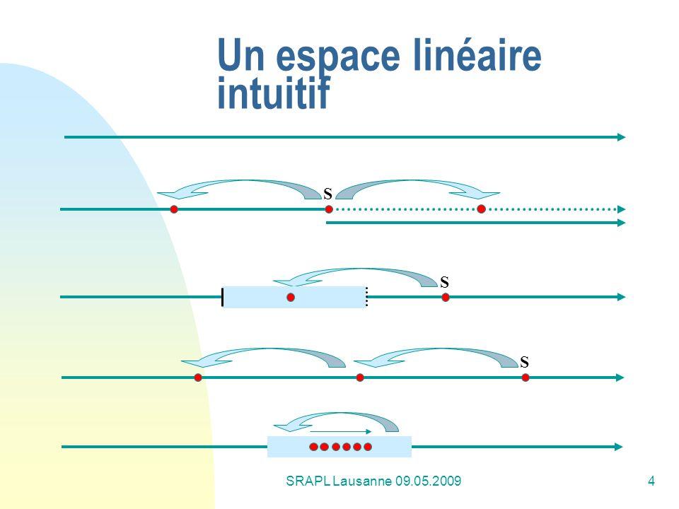 Un espace linéaire intuitif
