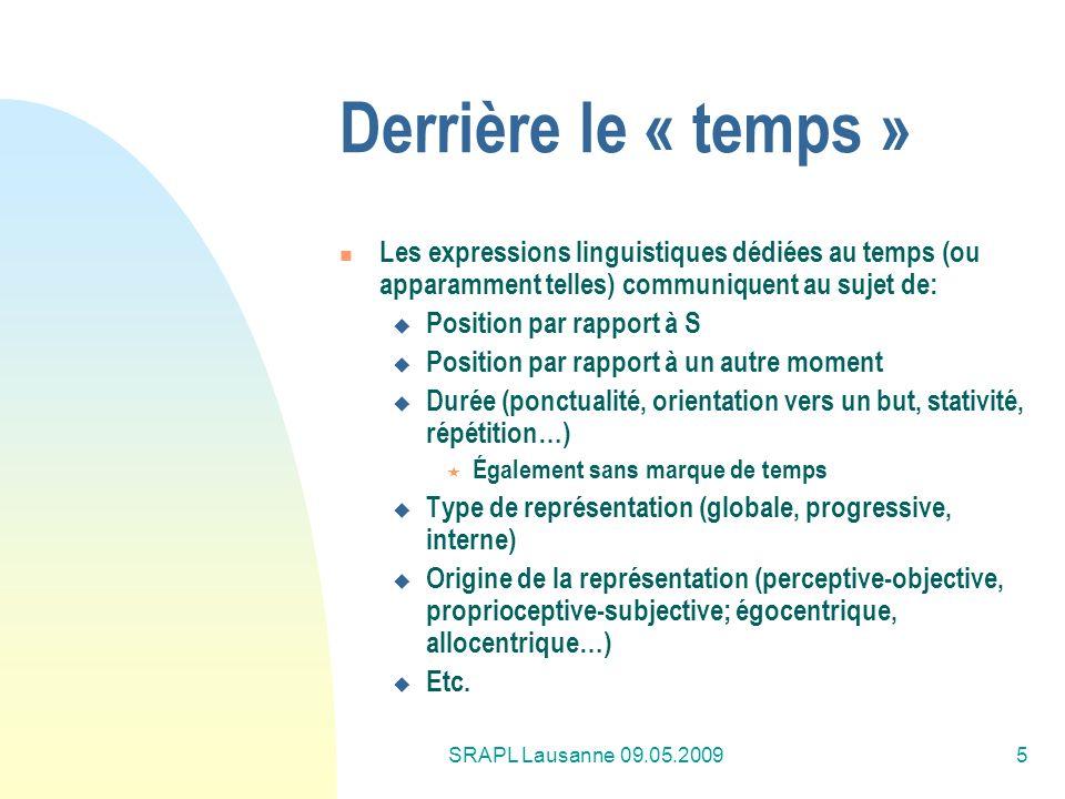 Derrière le « temps » Les expressions linguistiques dédiées au temps (ou apparamment telles) communiquent au sujet de: