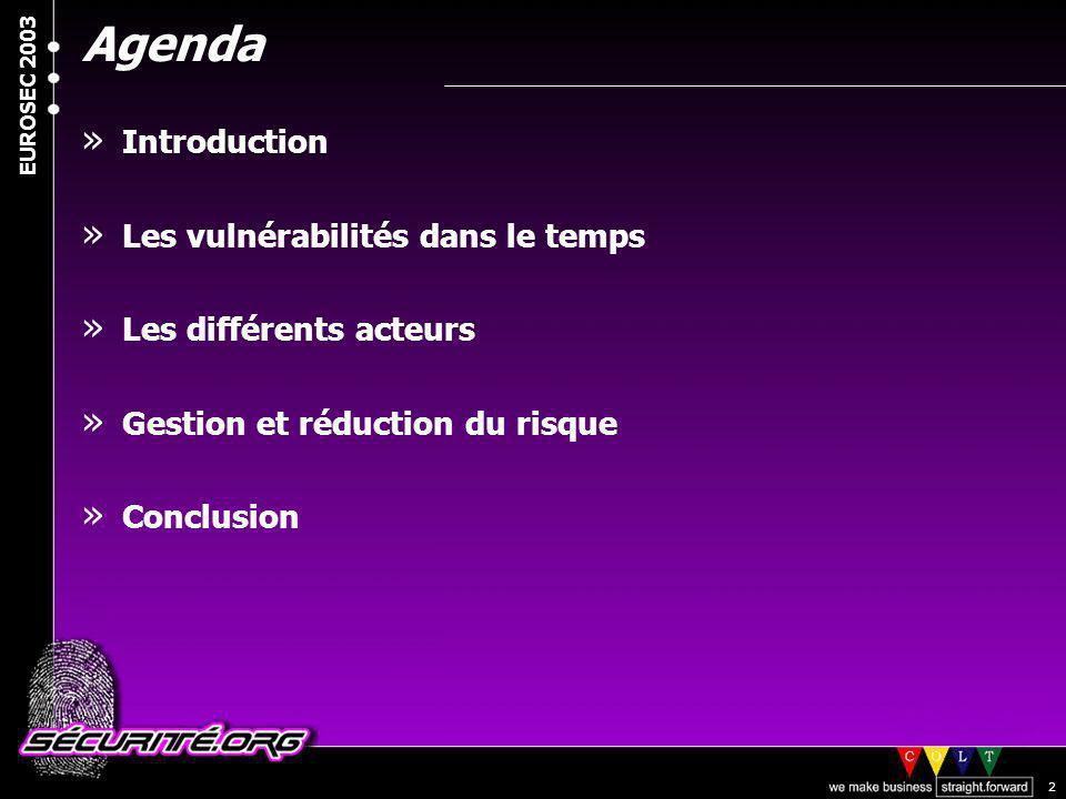 Agenda Introduction Les vulnérabilités dans le temps