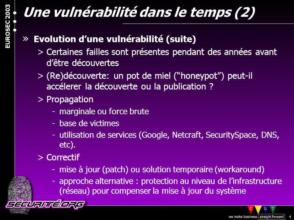 Une vulnérabilité dans le temps (2)