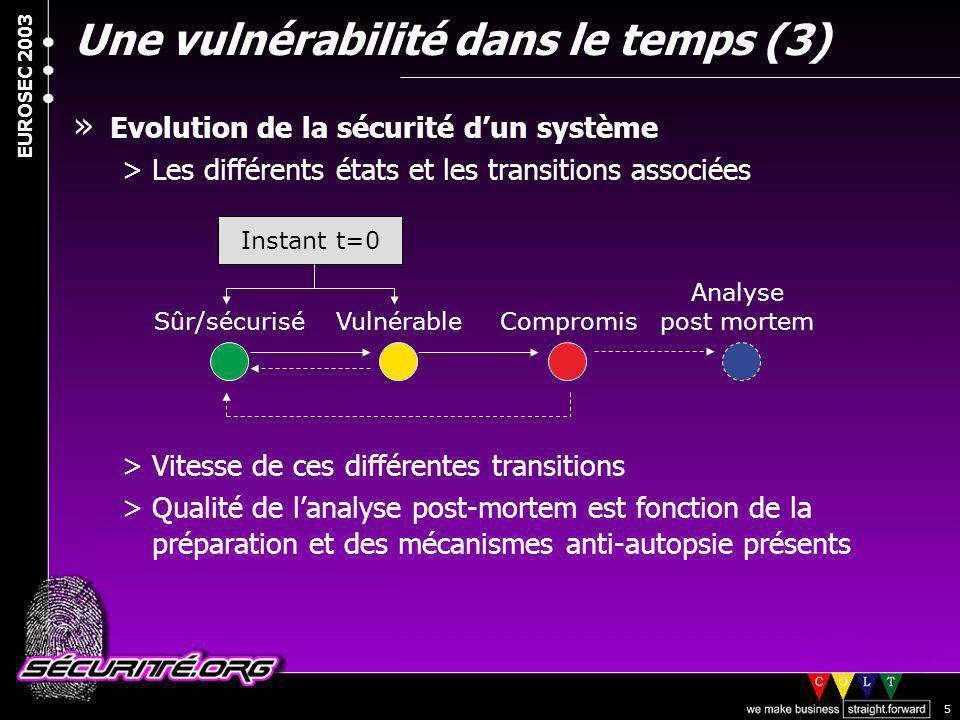 Une vulnérabilité dans le temps (3)