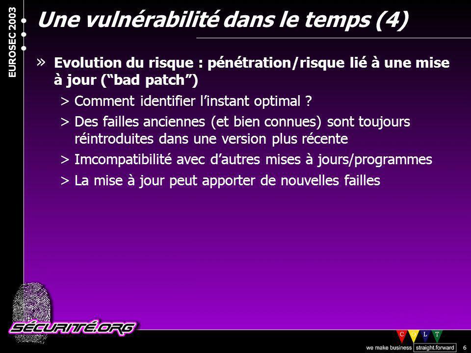 Une vulnérabilité dans le temps (4)