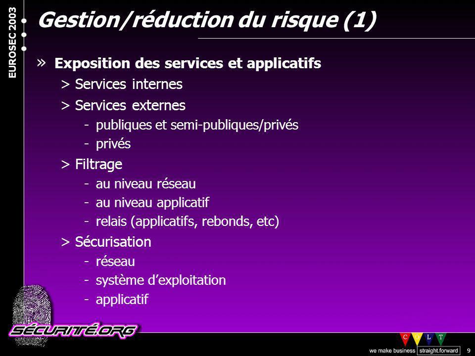 Gestion/réduction du risque (1)