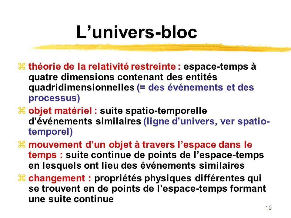 L'univers-bloc