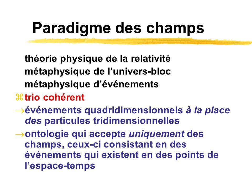 Paradigme des champs théorie physique de la relativité