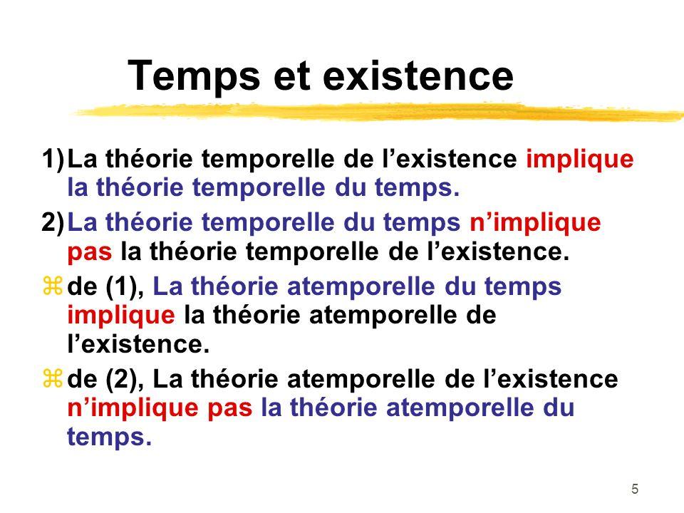 Temps et existence 1) La théorie temporelle de l'existence implique la théorie temporelle du temps.