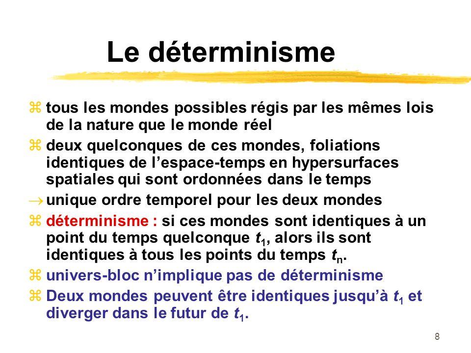 Le déterminisme tous les mondes possibles régis par les mêmes lois de la nature que le monde réel.