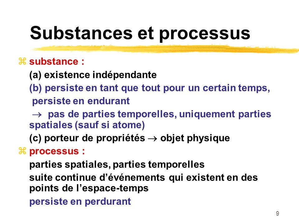 Substances et processus