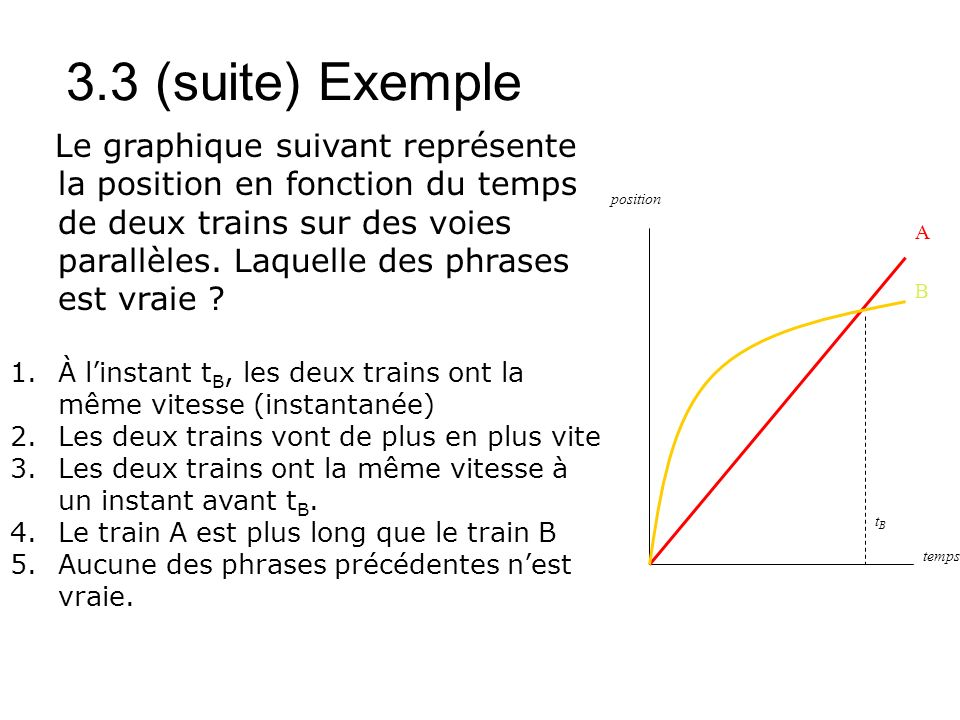 3.3 (suite) Exemple