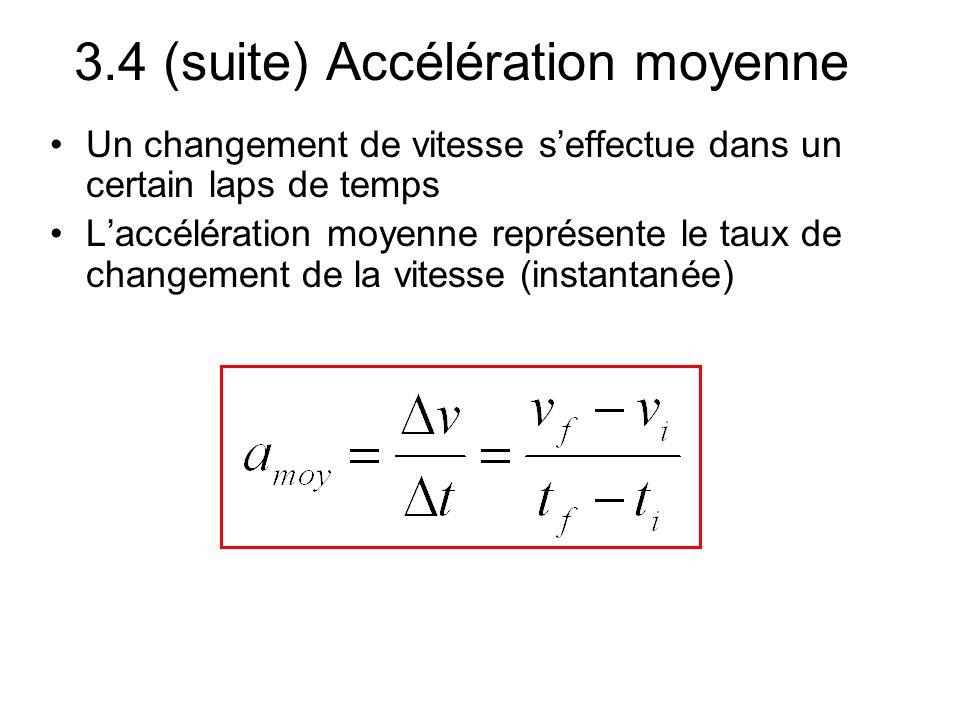 3.4 (suite) Accélération moyenne