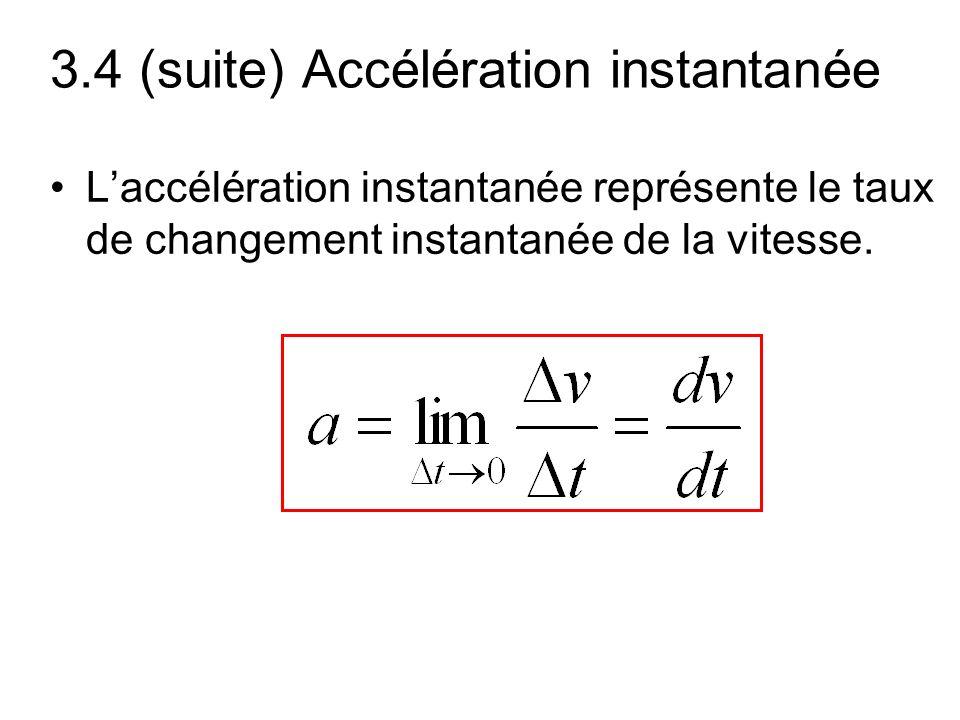 3.4 (suite) Accélération instantanée