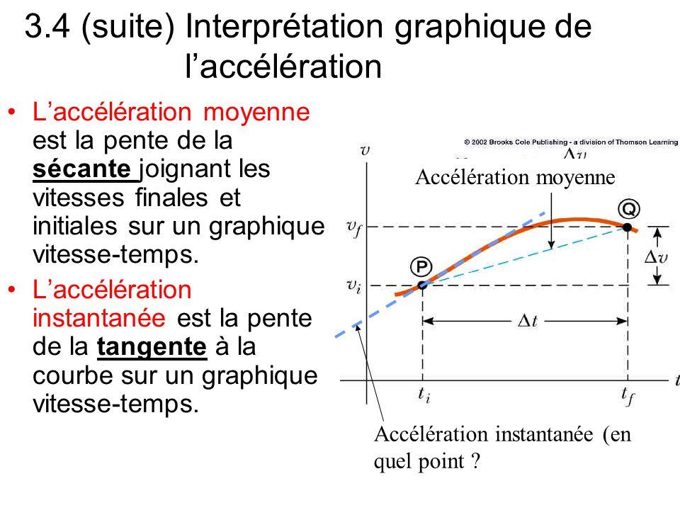 3.4 (suite) Interprétation graphique de l'accélération