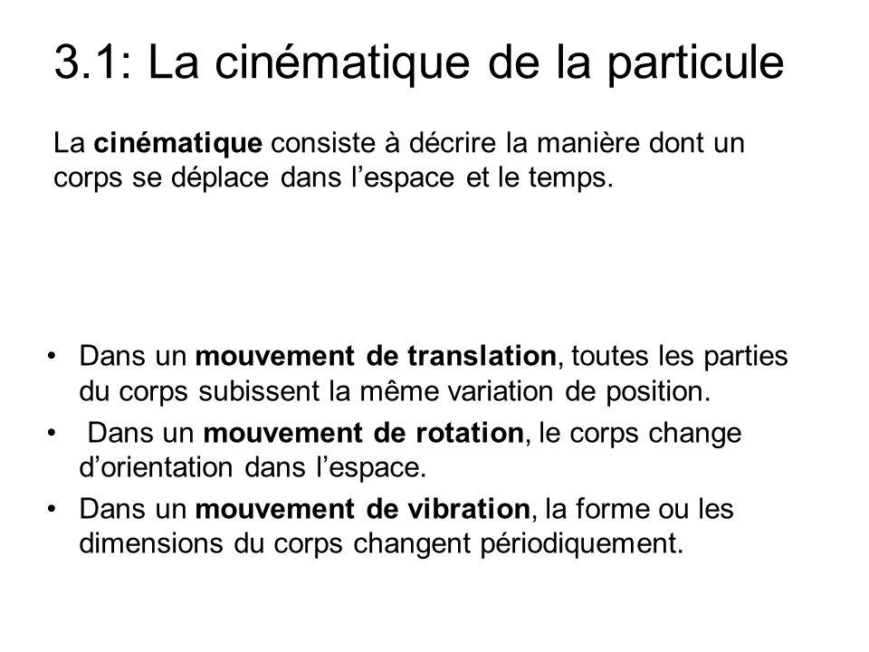 3.1: La cinématique de la particule La cinématique consiste à décrire la manière dont un corps se déplace dans l'espace et le temps.