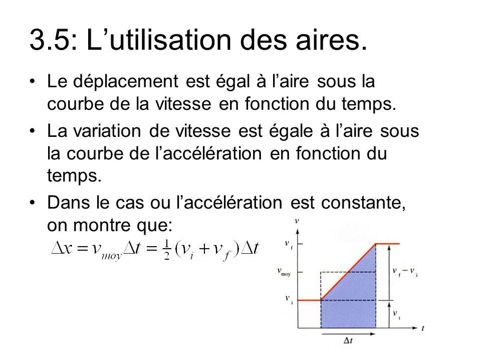 3.5: L'utilisation des aires.