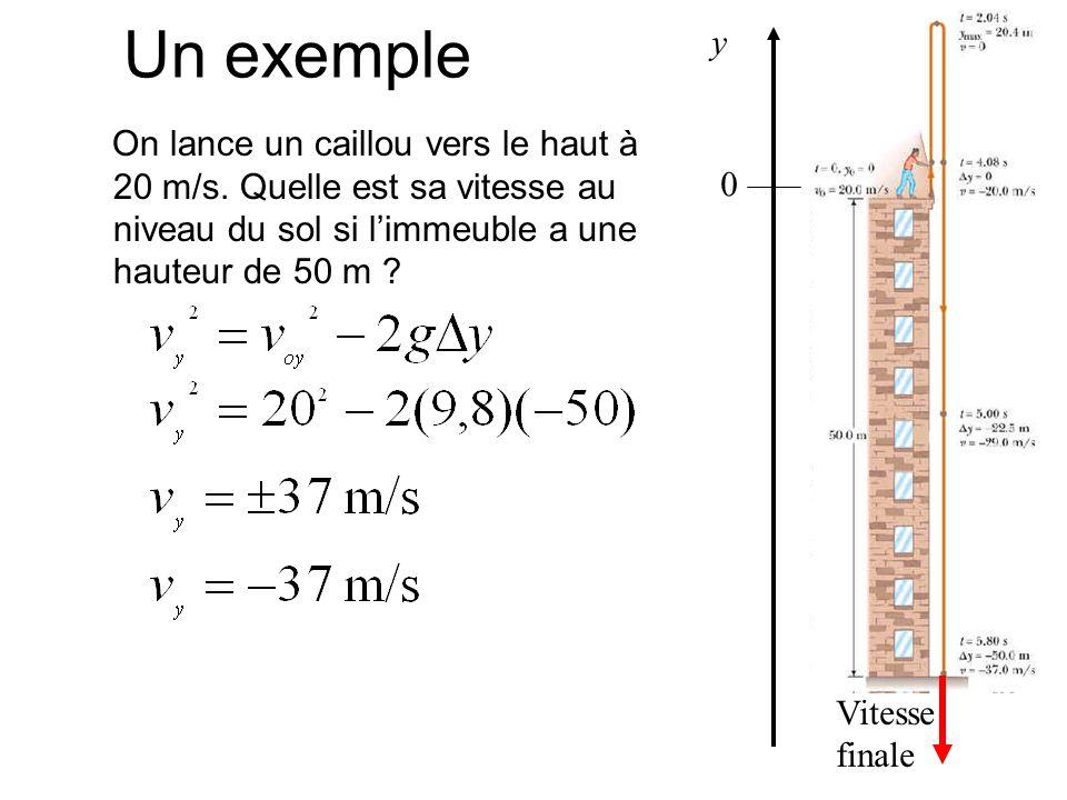Un exemple y. On lance un caillou vers le haut à 20 m/s. Quelle est sa vitesse au niveau du sol si l'immeuble a une hauteur de 50 m