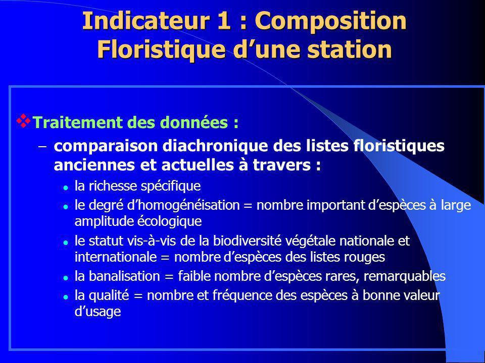 Indicateur 1 : Composition Floristique d'une station