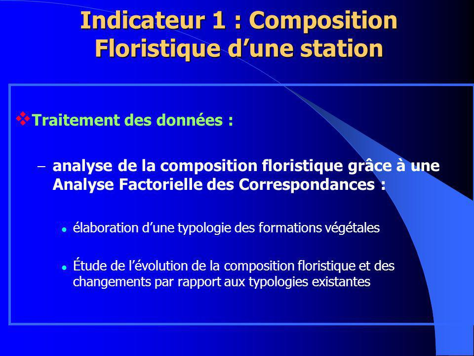Indicateur 1 : Composition Floristique d'une station