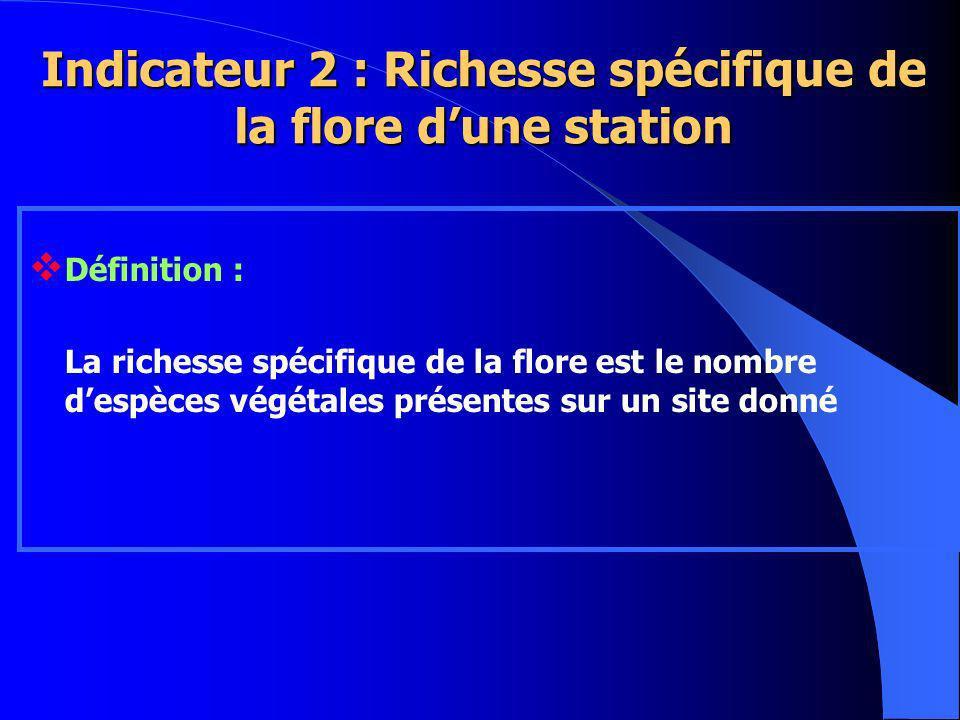 Indicateur 2 : Richesse spécifique de la flore d'une station