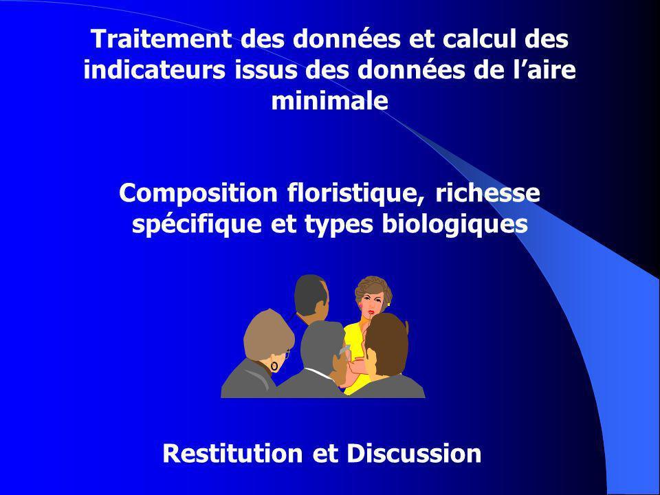 Composition floristique, richesse spécifique et types biologiques
