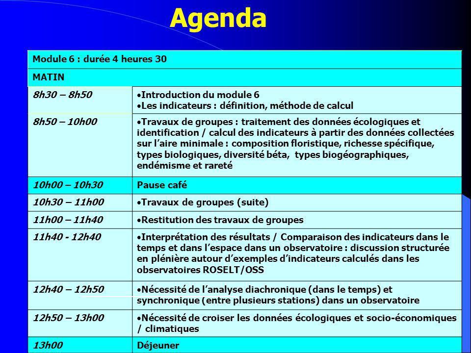 Agenda Module 6 : durée 4 heures 30 MATIN 8h30 – 8h50
