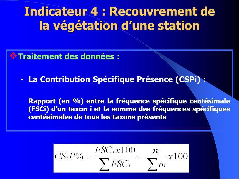 Indicateur 4 : Recouvrement de la végétation d'une station