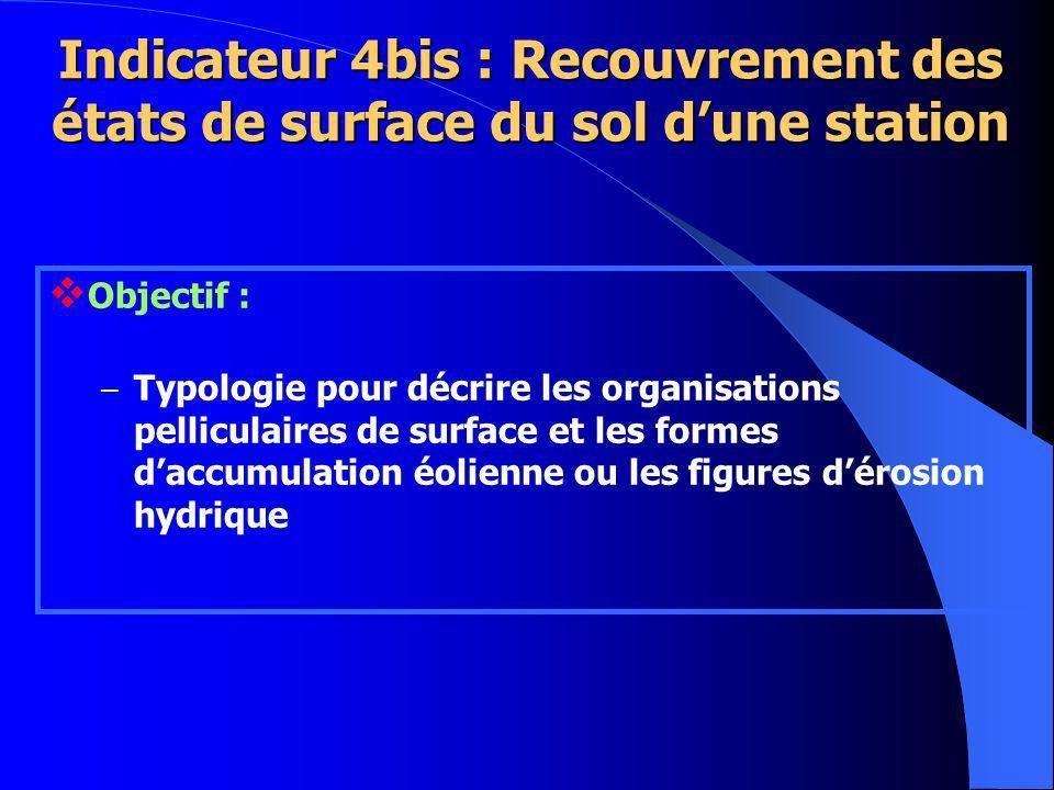 Indicateur 4bis : Recouvrement des états de surface du sol d'une station