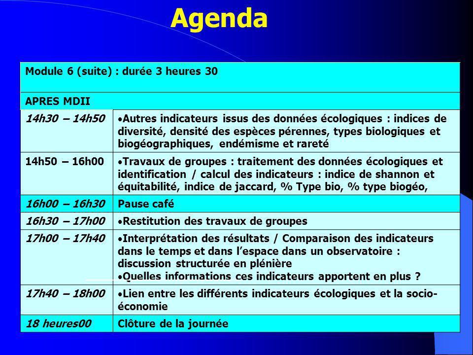 Agenda Module 6 (suite) : durée 3 heures 30 APRES MDII 14h30 – 14h50